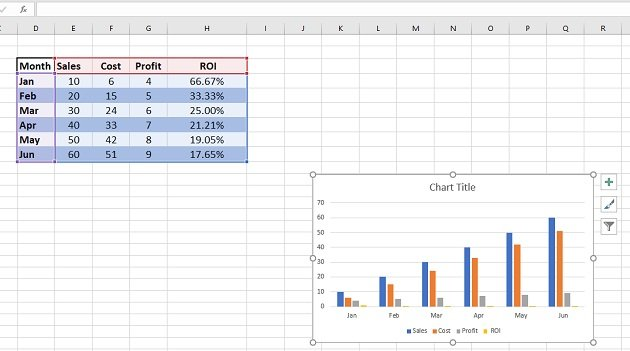 see the chosen chart inserted in your spreadsheet