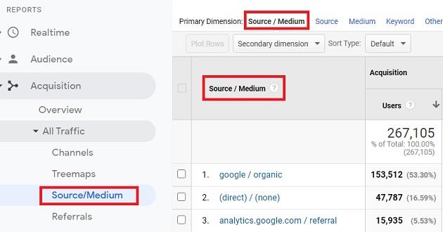 source medium 1