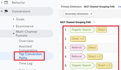 top conversion paths report