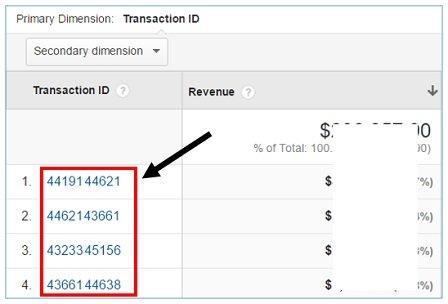 transaction ID google analytics