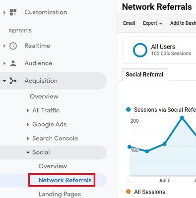 Network Referrals report google analytics