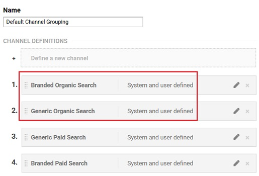 branded and generic organic search channels