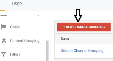 channel grouping view level