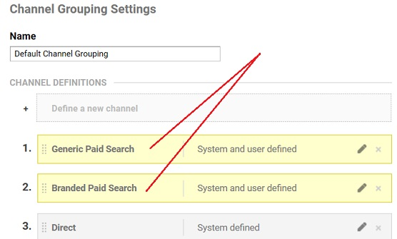 generic and branded paid search channels