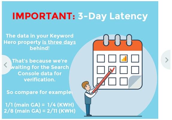 three day latency