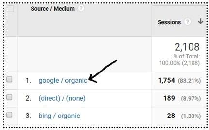 utm tracking google organic