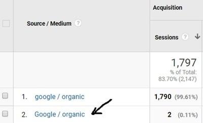 utm tracking google organic2