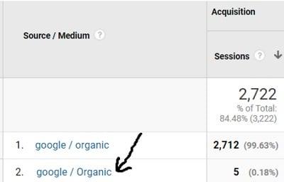 utm tracking google organic3