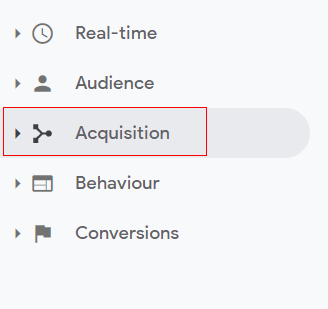 why direct traffic high Acquistion tab