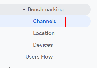 Benchmarking channels report