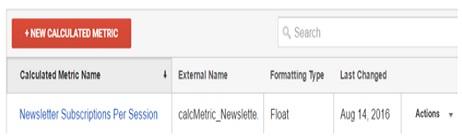 calculated metrics new calculated metric