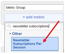 calculated metrics newsletter subscriptions