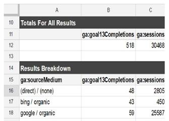 calculated metrics run report