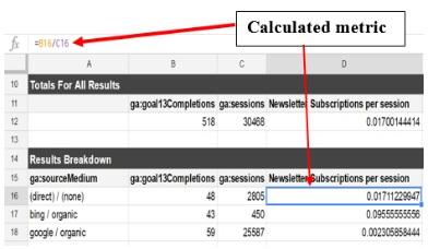 calculated metrics spreadsheet formula