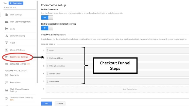 checkout funnel steps 1