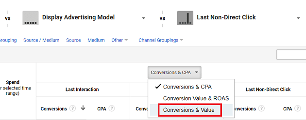 conversion and value