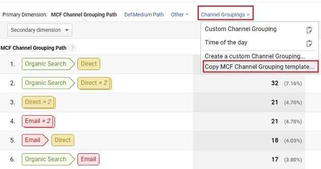 copy mcf channel grouping template