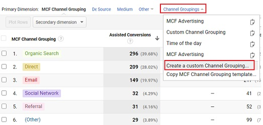 create a custom channel grouping