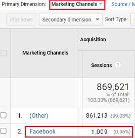 facebook marketing channel2