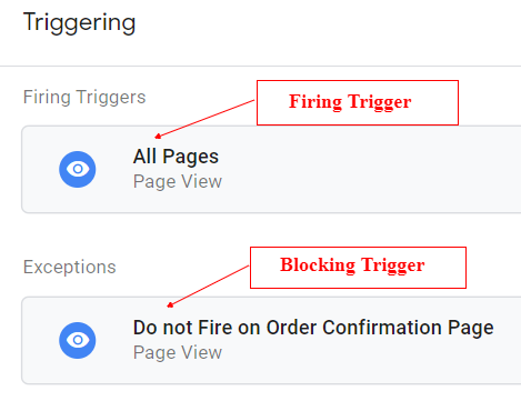 firing blocking