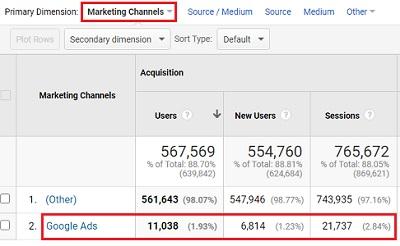 google ads marketing channel 3