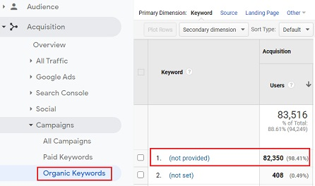 not provided keywords