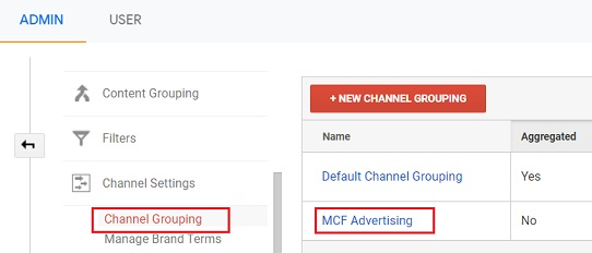 promoted mcf advertising