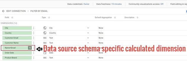 Data source schema specific calculated dimension
