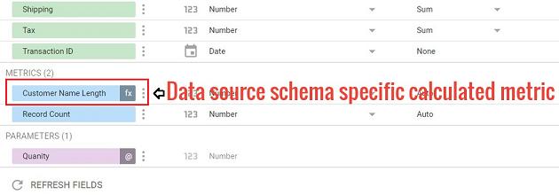 Data source schema specific calculated metric