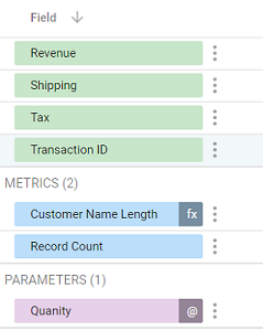 List of data source schema fields