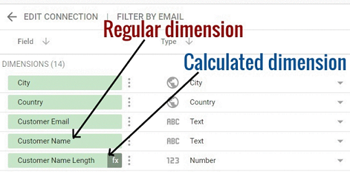calculated dimensions