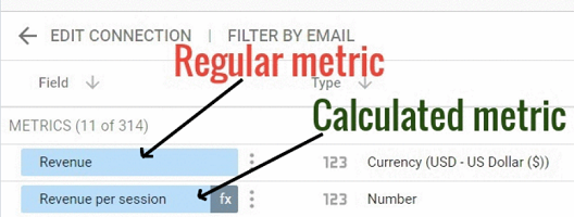 calculated metric