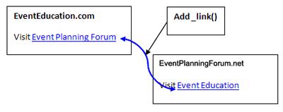cross domain tracking cross domain tracking