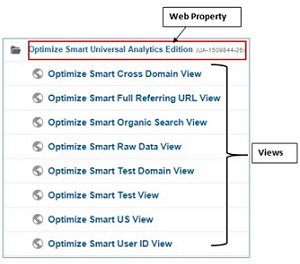 cross domain tracking properties and views
