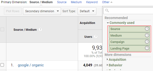 ga dimensions metrics commanly used
