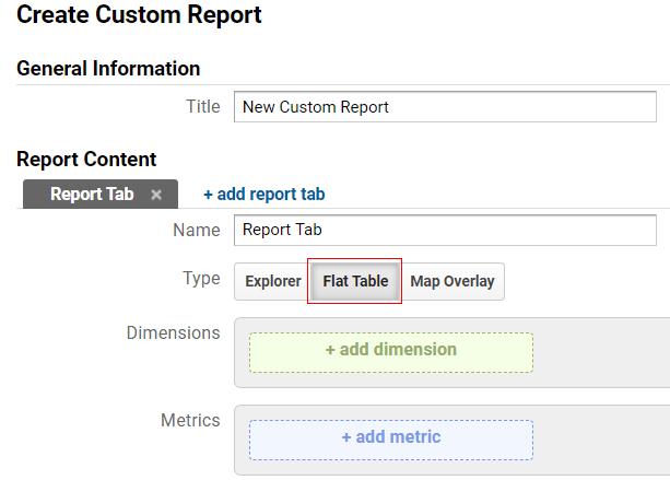 ga dimensions metrics custom report