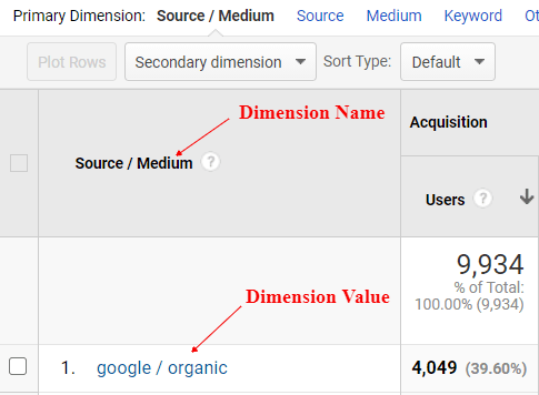 ga dimensions metrics name and value