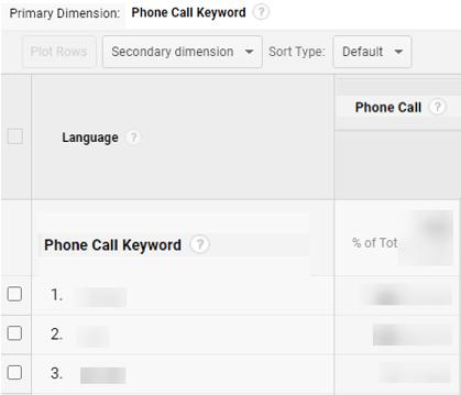 ga dimensions metrics phone ga