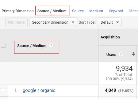 ga dimensions metrics source medium