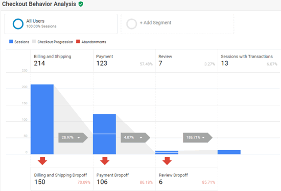 ga enhanced ecommerce tracking checkout behaviour