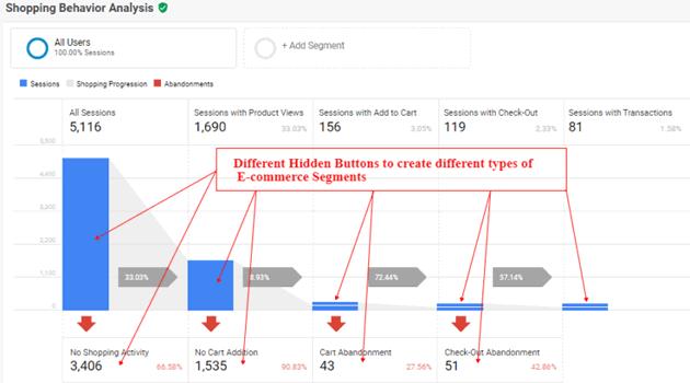 ga enhanced ecommerce tracking hidden buttons