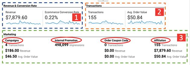 ga enhanced ecommerce tracking marketing