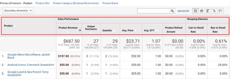 ga enhanced ecommerce tracking metrics