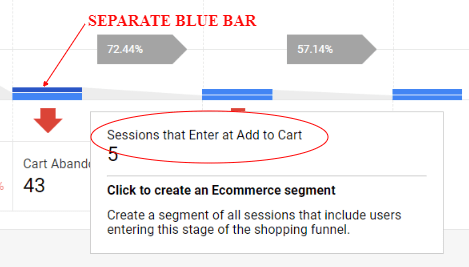 ga enhanced ecommerce tracking purchase funnel