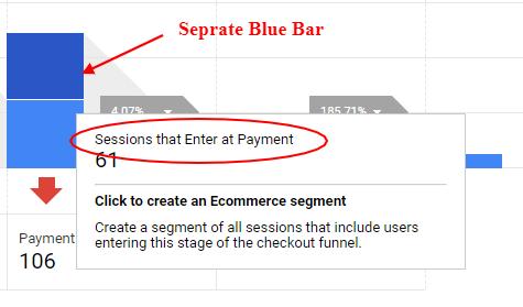 ga enhanced ecommerce tracking reenter checkout funnel