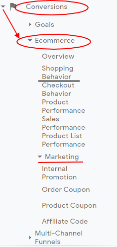 ga enhanced ecommerce tracking reports