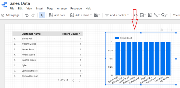 google data studio google sheets Click anywhere on the canvas to add the column chart2