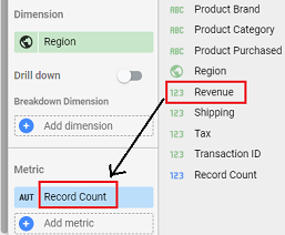 google data studio google sheets Drag and drop the Revenue field on the metric named Record Count