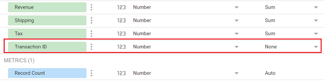 google data studio google sheets Transaction ID field is of type number