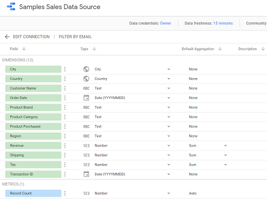 google data studio google sheets You should now see a screen like the one below